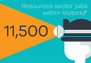 Resources sector jobs withing Victoria